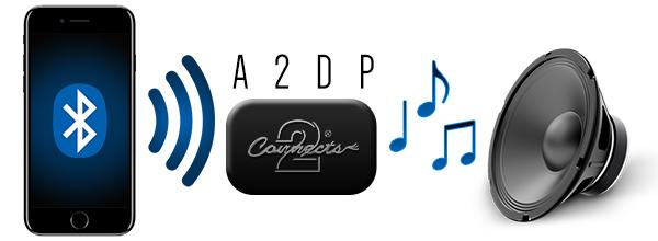 a2dp_1