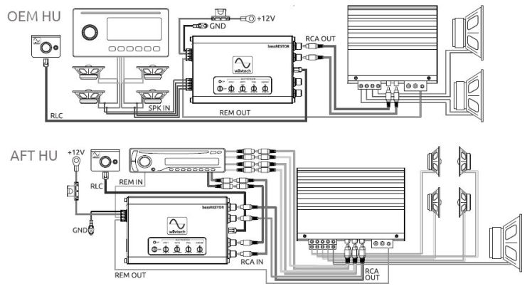 Wavtech-BassRESTOR diagram